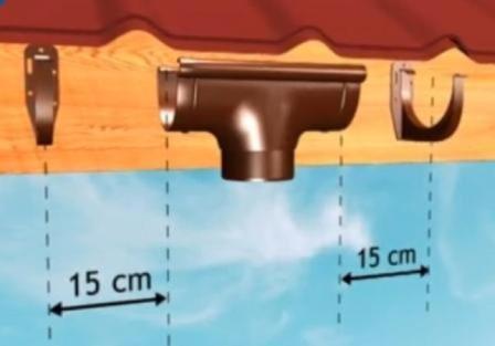 Монтаж водосточной системы своими руками