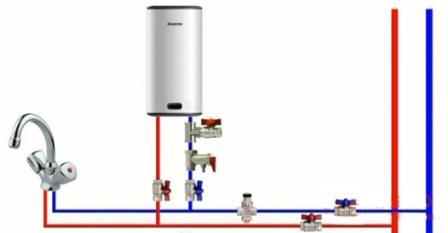 Схема подключения водонагревателя своими руками